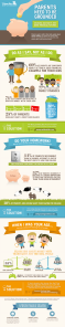 INFOGRAPHIC-parents-need-to-be-grounded