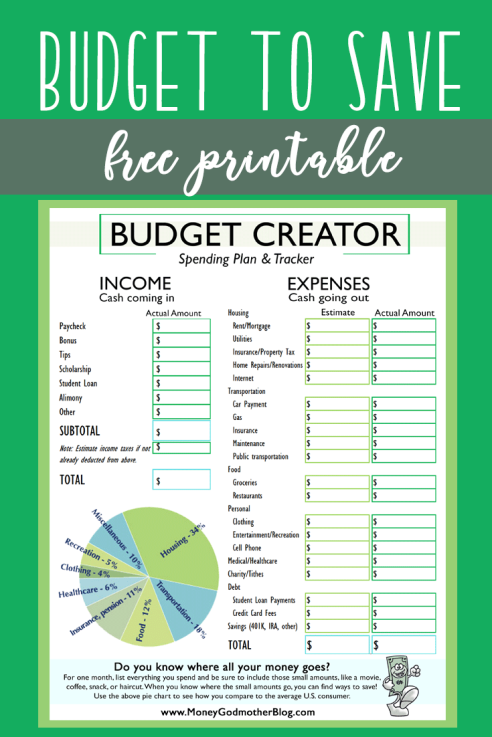 Free budget printable for easy, basic budgeting to save money! www.MoneyGodmotherBlog.com