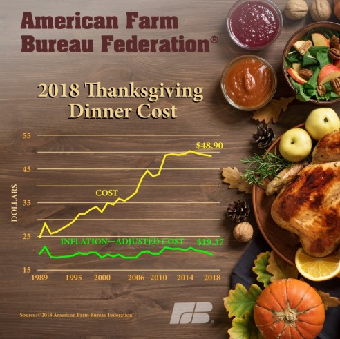 2018_Thanksgiving_Graphic_2_square